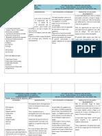 Money Ball Case (Characterization Matrix of GAT -Harvard Case Method) Lorena