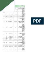Formato Acciones Materiales Ev Desempeno 21 Oct 2015