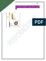 Informacion Para Exponer de Perforacion III