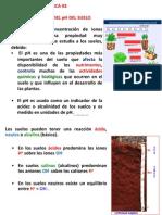 PRACTICA 04 2015 - pH DEL SUELO.pdf