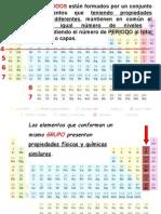 Tabla periodica x propiedades periodicas de la tp urtaz Gallery