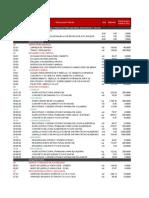 Calcular Los DÍas de Duracion de Una Cierta Partida de Ingenieria Civil