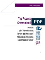 The Process of Communication