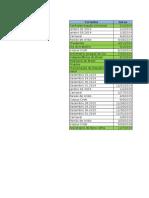 Calendário Para SAP - BORA BORA