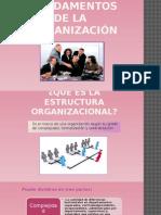 1 Clase Fundamento de La Organización