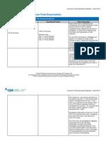 Blueprint CFE Overall Exam Dec2014-E