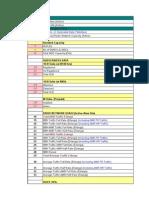 KPI_List
