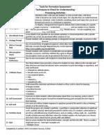 jrf formative classroom assessment tools