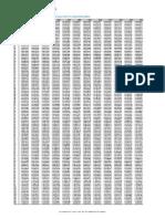 SBS Nuevas Tablas de Mortalidad AFP -2015 TAPSPP 2012
