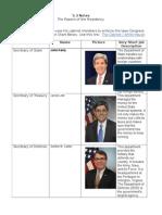 copyof5 2notes-powersofthepresidentandhiscabinet