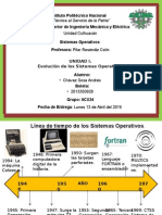 Linea Del Tiempo y Evolucion de Los S.O.