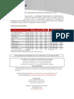 Magnesita Release 1T15 PT VFinal