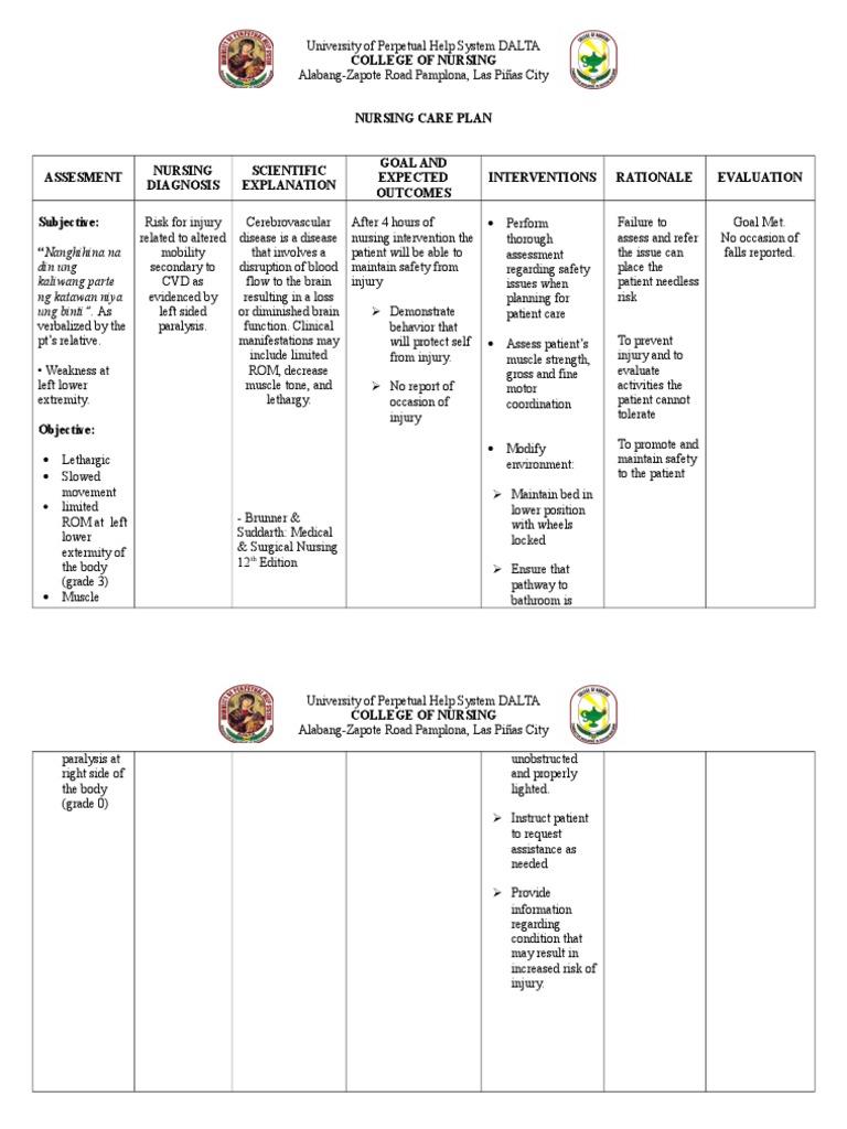 Nursing Care Plan CVA.doc   Nursing   Anxiety   Free 30 ...