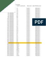Revit TxtExcel Structural Column Schedule