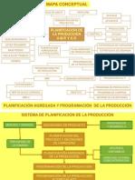 File e73c34104a 2832 Tema 4 Planificacian de La Produccian