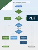 Article PArticle Publishing Procedureublishing Procedure