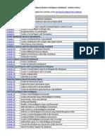 SAP BusinessObjects Business Intelligence Workbook Solution Videos