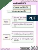 Kawasan Perdagangan Bebas ASEAN (AFTA)