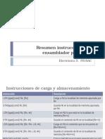 Resumen Instrucciones en Ensamblador Para ARM