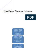 Klasifikasi Trauma Inhalasi
