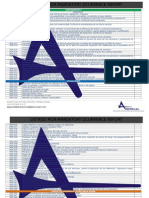 MANDATORY OCURRENCE REPORT MOR AVC.docx