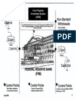 CRIS Report- Case Monetization