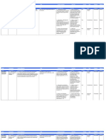 1 Page - Simple and Basic IT Security Control Objectives Audit Plan