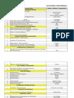 Index of Study Materials