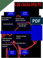 Diagrama de Examen