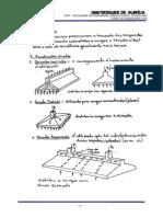 Apostila Fundaão II - Unimar