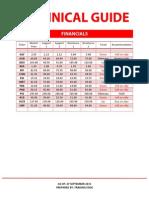 2015 09 27 Technical BPI
