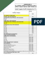 Retail Supply Tariff FY-2015-16
