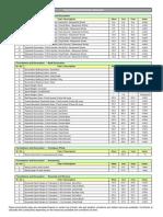 151714425-Productivity-Rate.pdf