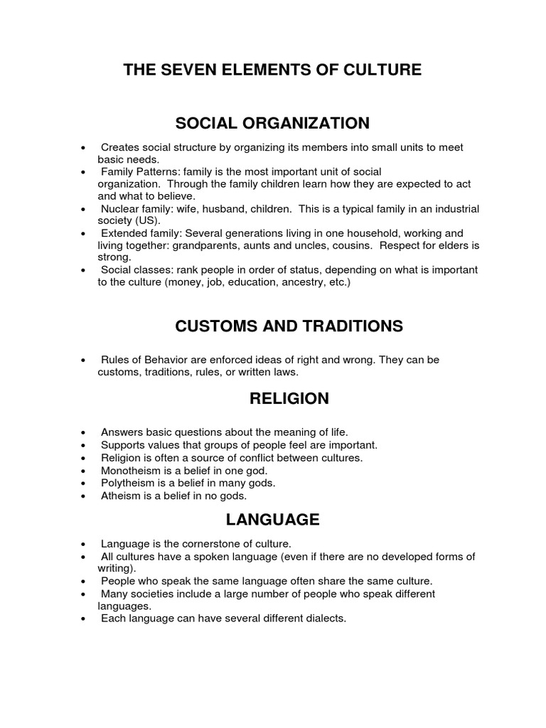 20 elements of culture examples