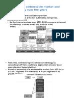 SAP strategy