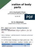 Anga Prathyangga