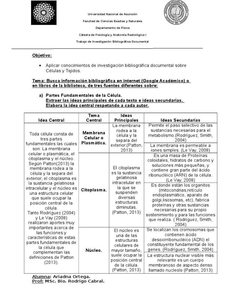 Fisiologia y Anat.I