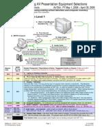 2008-09 Av Equipment Presentation Systems Guide 2008 r1