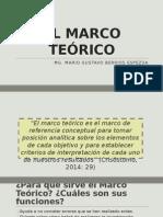 El Marco Teórico