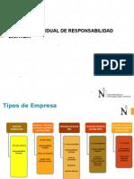 Derecho empresarial. Empresa Individual de Responsabilidad Limitada.ppt