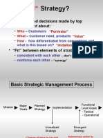 Strategic Management Process