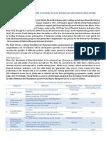 G20 Basic Set of Financial Inclusion Indicators