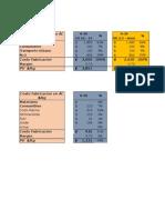 Costos de Fabricacion Diferentes Materiales
