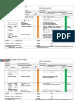 Risk Assessment - Repair Smartdeck Rusty (Contoh)