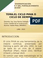 PHVA_ciclo de Deming
