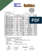 Buildex Price List 01 Januari 2012