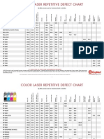 Repetitive Chart COLOR ENG