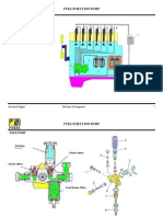 4FUEL_INJECTION_PUMP.DOC