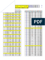 Piping Engineer Guide Component Spread Sheet