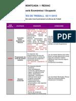 Ofertes de Treball 02-11-15